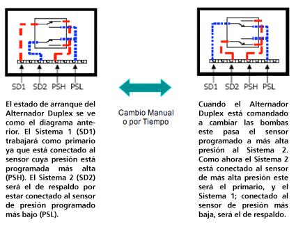 alternador_graphic2.jpg