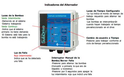 indicadores_small.jpg