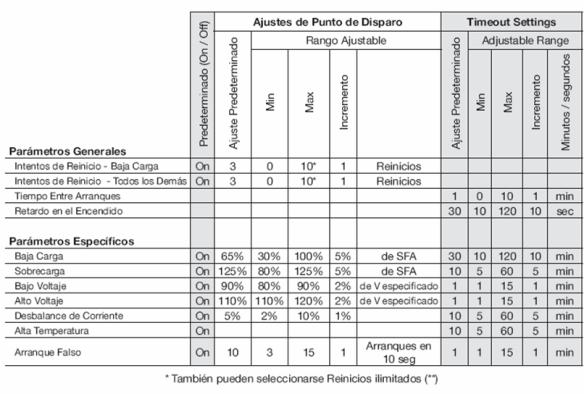 tabla-opciones-submonitor1