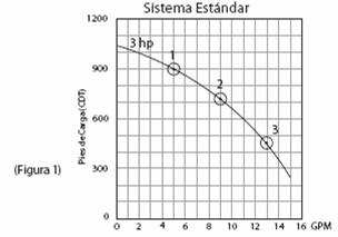 curva-1