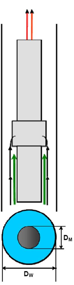 Flujo de refrigeracion