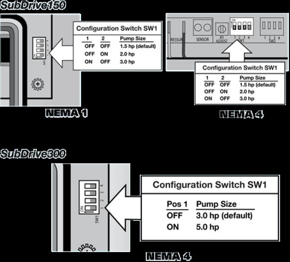 SD 150 y 300