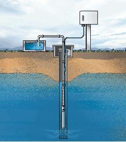 Qu se debe hacer en una instalaci n sumergible for Bomba de agua para pozo
