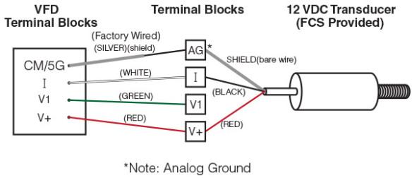 transductores de presi 243 n m 225 s f 225 ciles de instalar franklin electric noticias mercado